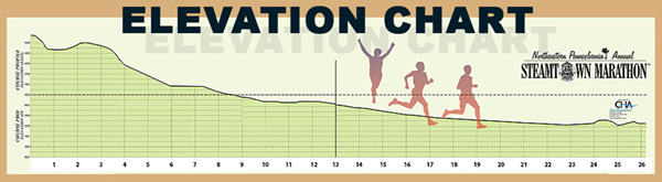 elevation-chart(1).jpg