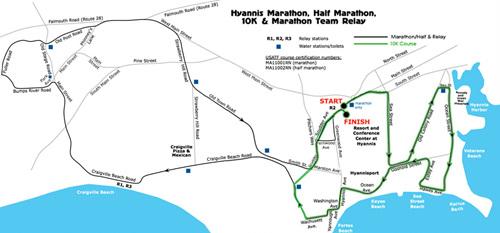 Hyannis Marathon 2.jpg