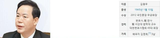 김평우 나무위키 - Copy.jpg