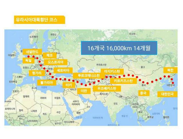 유라시아 횡단 마라톤 코스.jpg